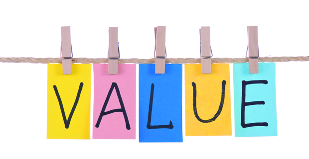 Determination Of Annual Value Under Section 23