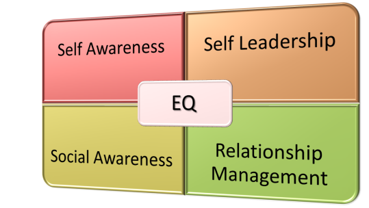 Emotional-Intelligence1